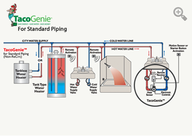 taco comfort solutions tacogenie® standard piping